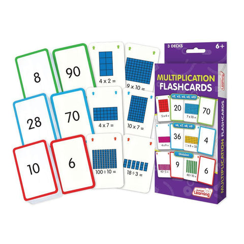 Multiplication (and Division)  flashcard