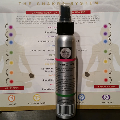 Chakra Sprays - The Tea & Spice Shoppe