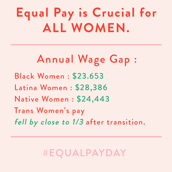 (Un)Equal Pay Day 2019