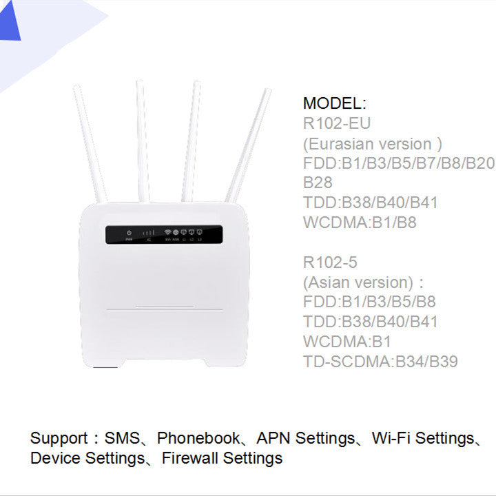 4G CPE Wireless Modem Home Base Router With Sim Card Slot
