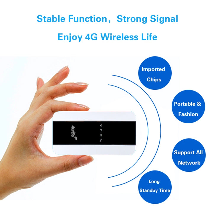 4G LTE Mobile Wifi Router Modem Hotspot for North And South America