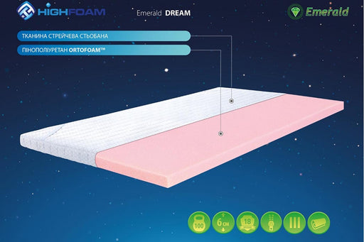 Топпер Highfoam Emerald Dream