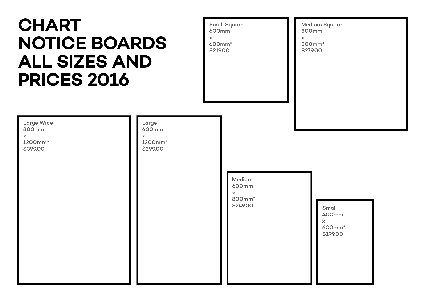 Chart board standard sizes and prices chart noticeboards for Standard electrical panel sizes