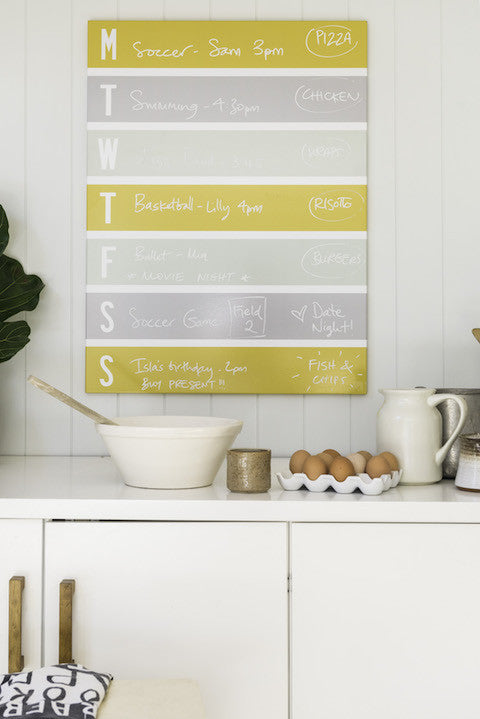 Chart Noticeboards