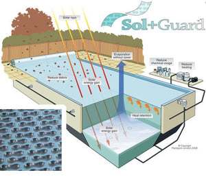 sol-guard-500-geobubble-example.jpg