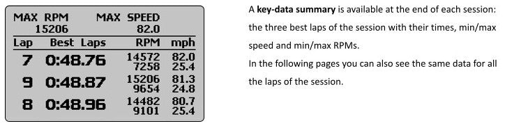 A key-data summary is available at the end of each session: the three best laps of the session with their times, min/max speed and min/max RPMs. In the following page you can also see a list of all the laps of the session.