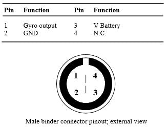 Aim Gyroscope Car connector details