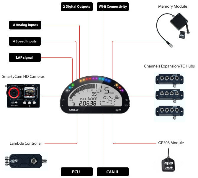 Aim MXL2 Dash Car Racing Datalogger Connection Example