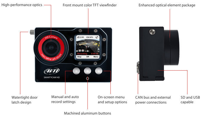 Aim SmartyCam HD Technical specs
