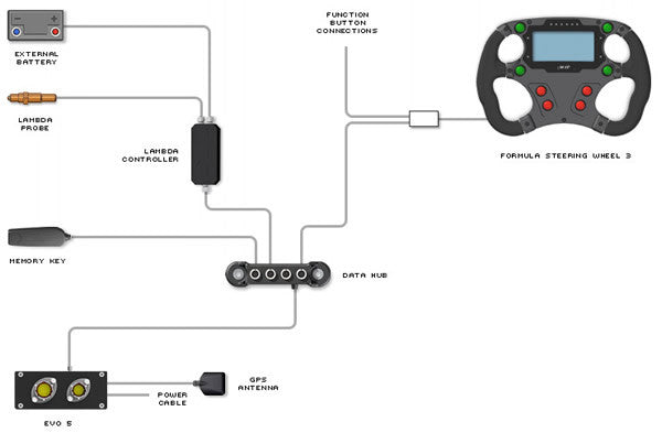 Aim Formula Car Steering Wheel 3 Connection Example