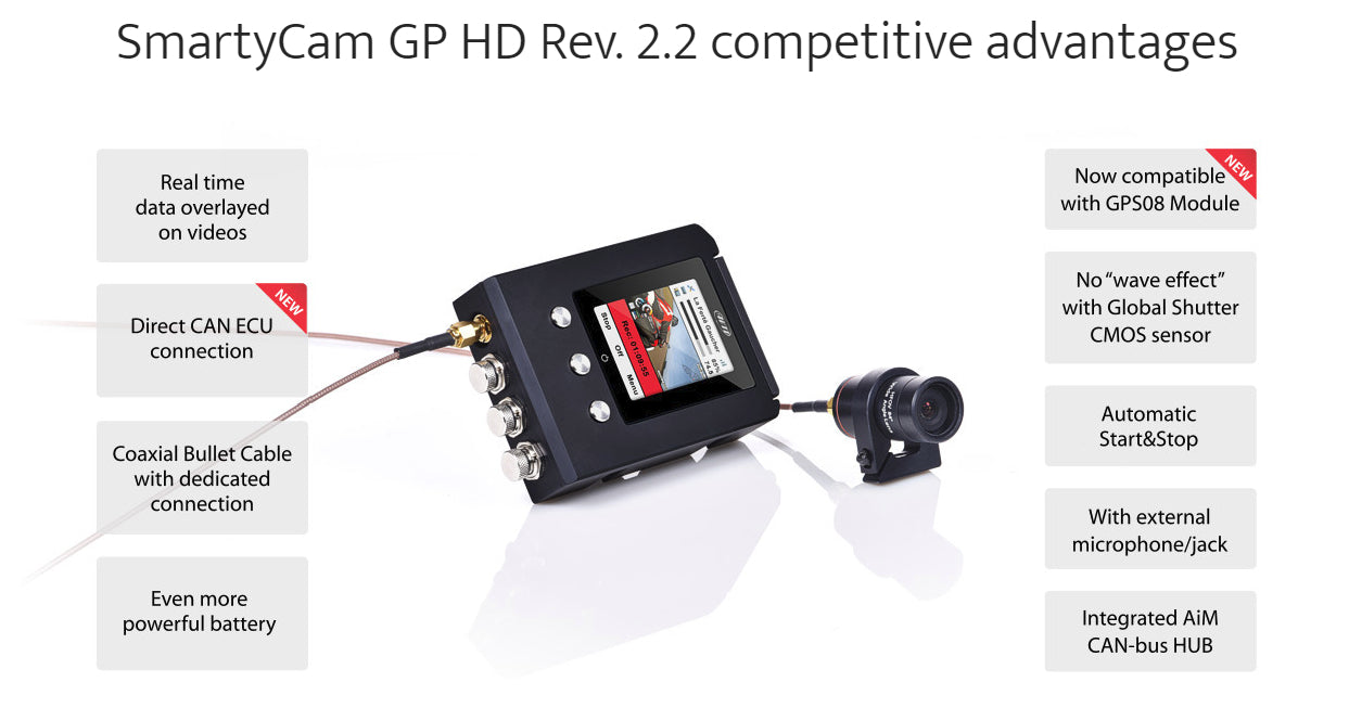 SmartyCam GP HD Rev. 2.2 competitive advantages