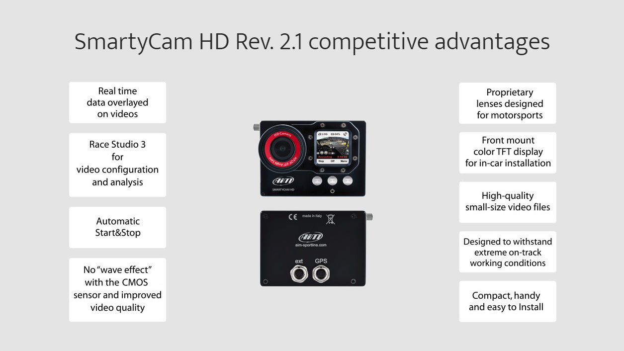 SmartyCam HD Rev. 2.1 Competitive Advantages