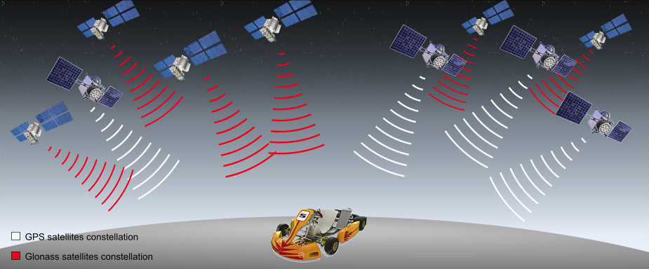 Two satellite systems offering top reliability