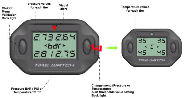 Motorcycle TPMS sensors main features