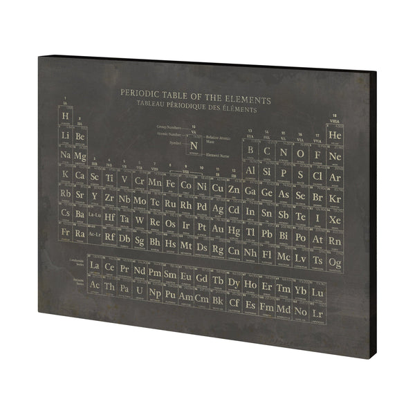 Periodic Table Canvas