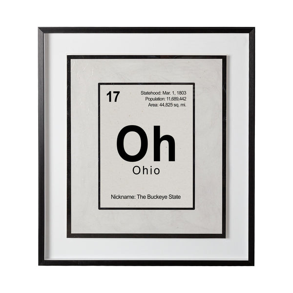 Ohio Periodic Table Art