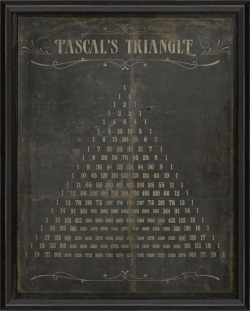 Framed Pascal's Triangle Chart