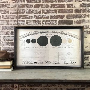 1855 Solar System Plan Drawing