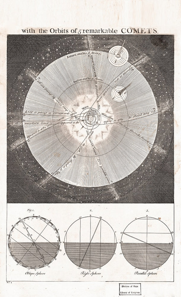 1747 Solar System Map - Light