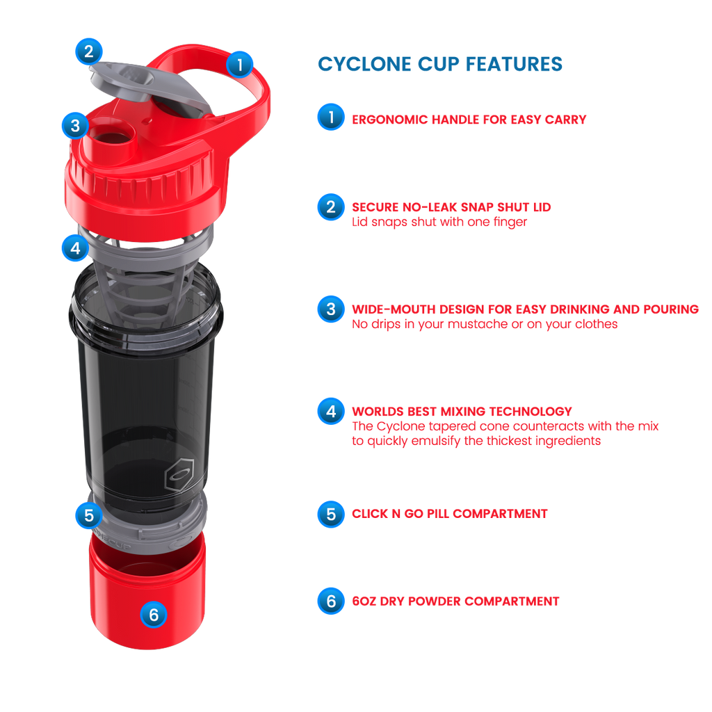 Cyclone Cup Product Features