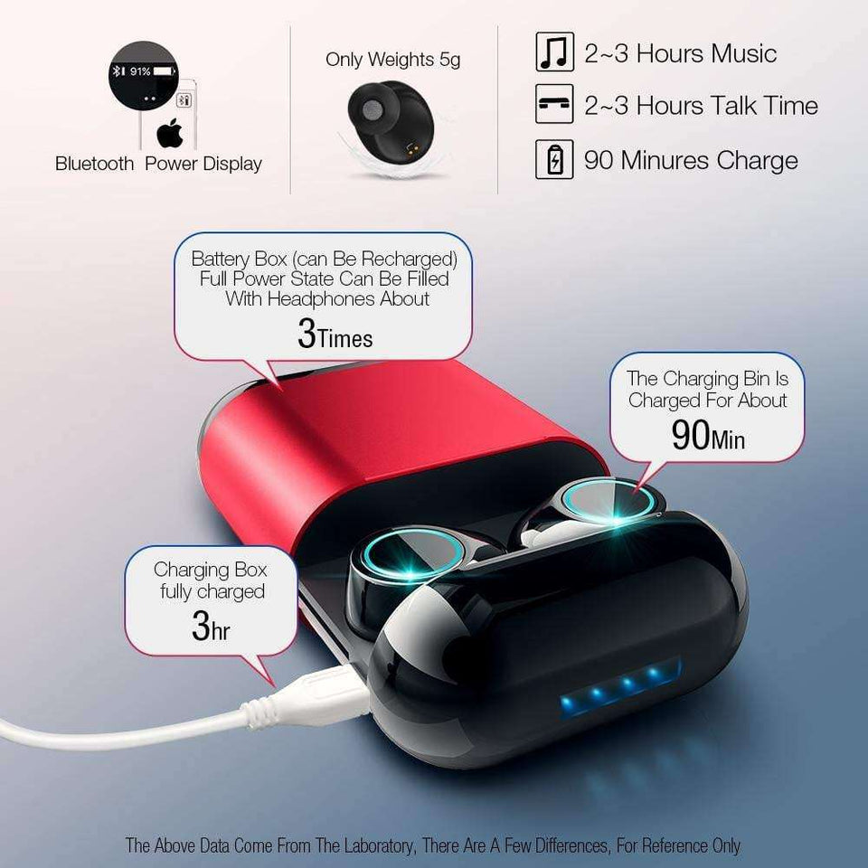 Wireless Bluetooth Earphones with Charging  Box - Shopping Gadgets at GadgetRock