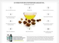 Benefits of Agan Oil