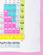 Periodic Table of Swearing Tea Towel