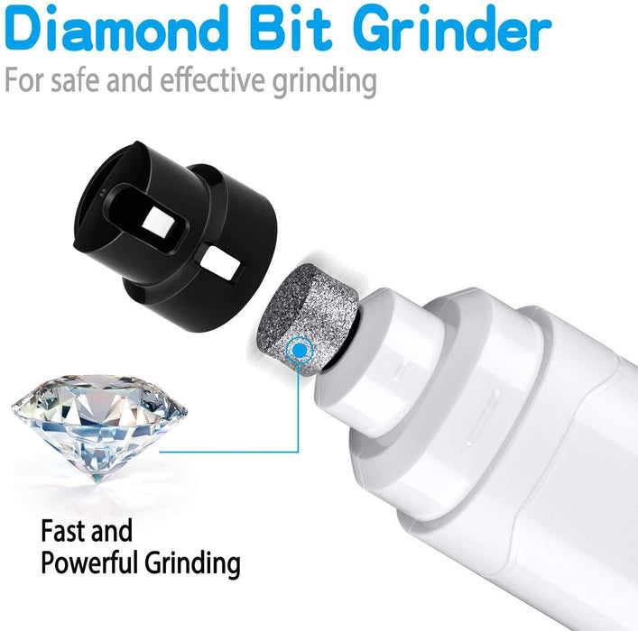 Dog Nail Grinder Upgraded - Professional 2-Speed Electric Rechargeable Pet Nail Trimmer Painless - iregalijoy.com