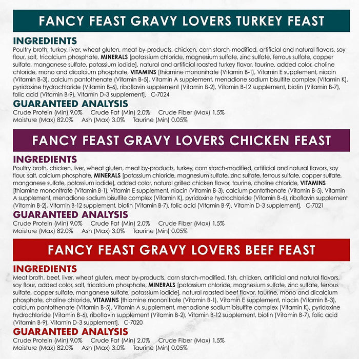 Purina Fancy Feast Gravy Lovers Poultry & Beef Feast Collection Wet Cat Food Variety Pack - (24) 3 Oz. Cans - iregalijoy.com