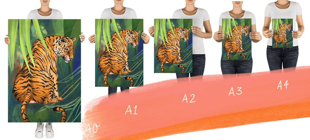 Image Size Comparison between A0 A1 A2 A3 A4 & A5 Print sizes