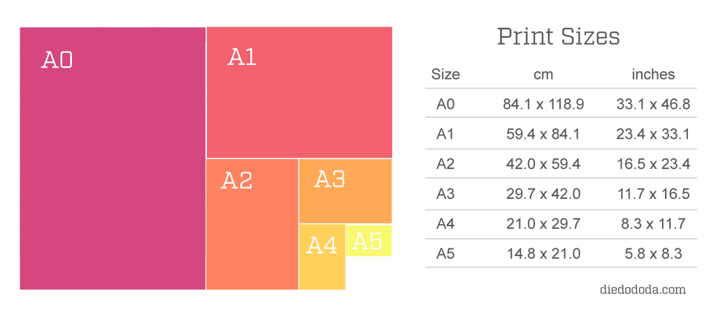 diedododa Print Sizes Chart ISO216