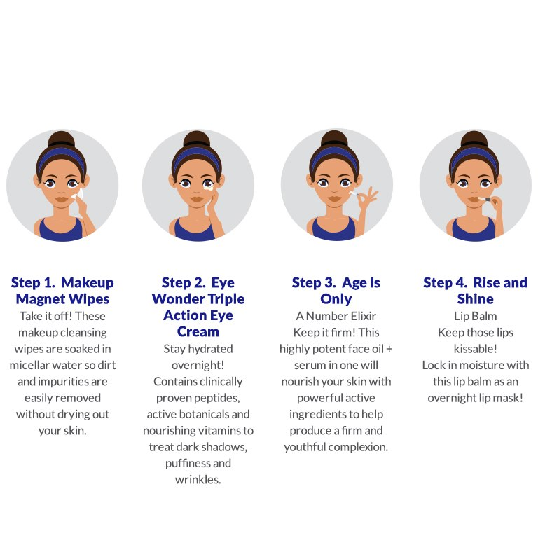 Step by step instruction with illustrations how to use Vasanti Do it in Bed Skincare - Night Time Skincare Routine