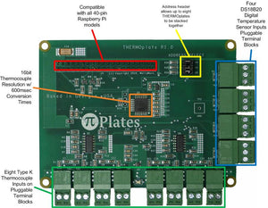 Pi-Plates THERMOplate