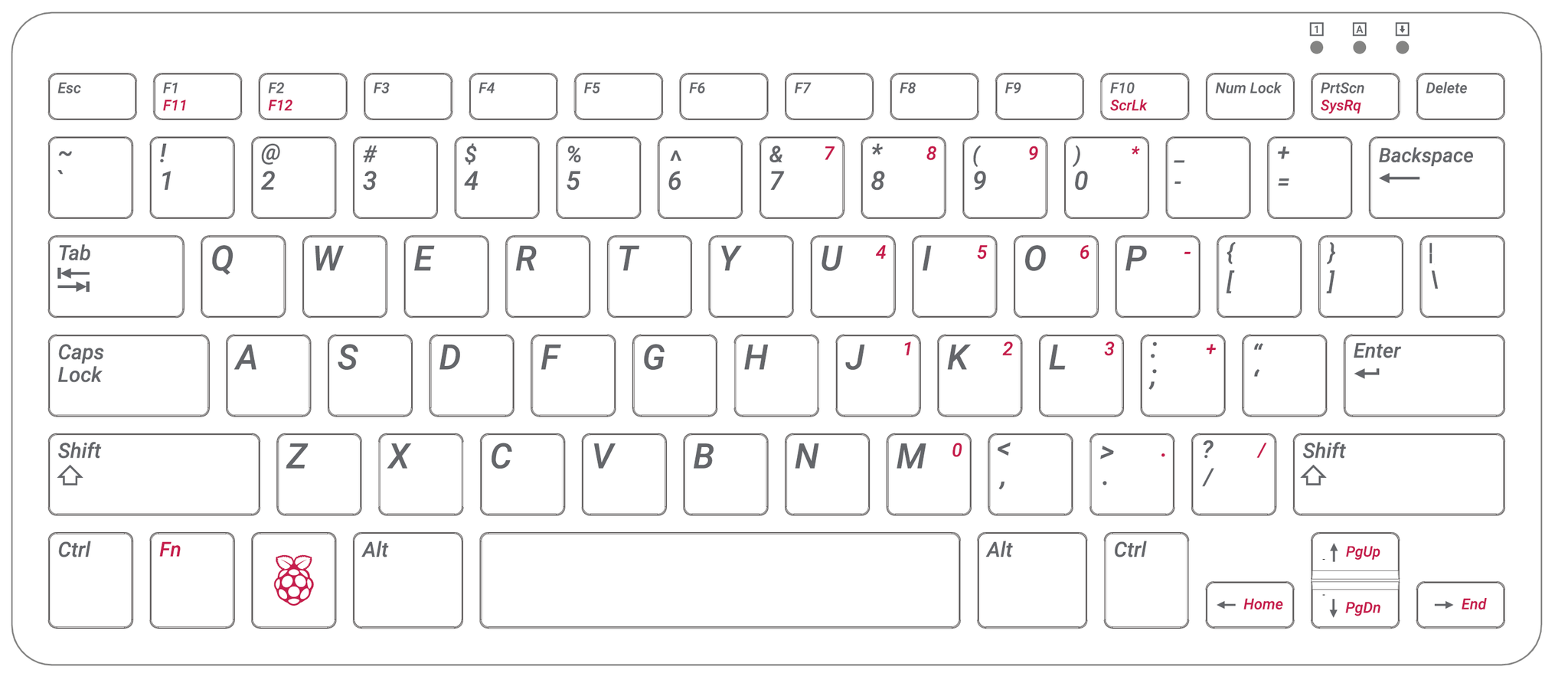 Official Raspberry Pi Keyboard in Red or Black, US Layout