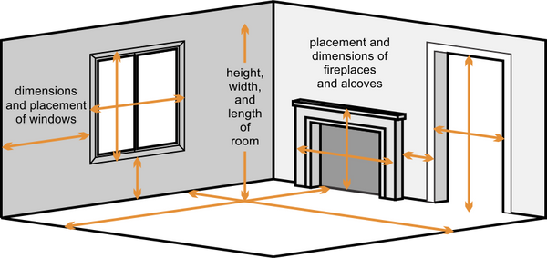 Measurements to take inside of the destination room