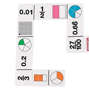 Math Dominos