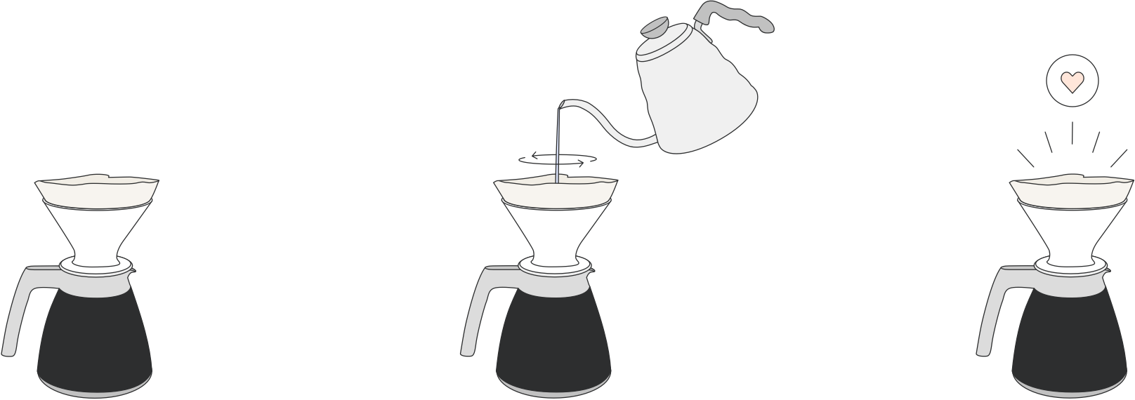 Ratio Pour Over with the Thermal Carafe