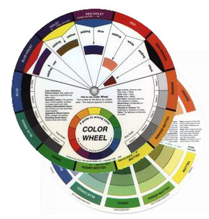 ES-WHEEL - Colour Wheel