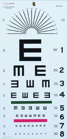Picture of Illiterate Eye Chart 22 x11