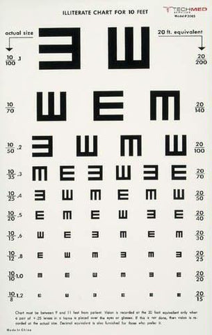 Picture of Illuminated Eye Chart 10' Distance  Illiterate
