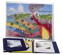 Rock Cycle Model