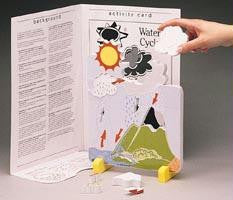 Picture of Bookplus Water Cycle Model
