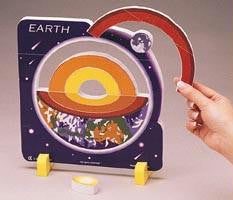 Picture of Bookplus Earth Model