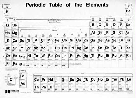 Picture of Periodic Table - Notebook Size (Pad of 100)