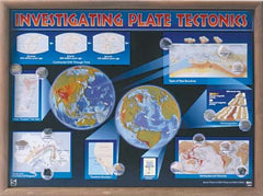 Investigating Plate Tectonics Chart (for 15472)