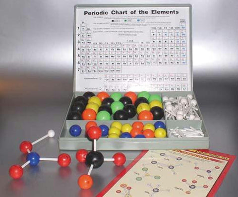 Picture of Atomic Model Set - Junior