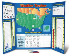 Picture of Weather Tracker