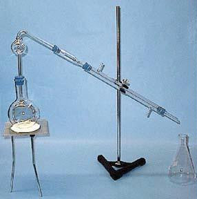 Picture of Distilling Apparatus