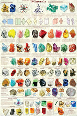 Intro to Minerals
