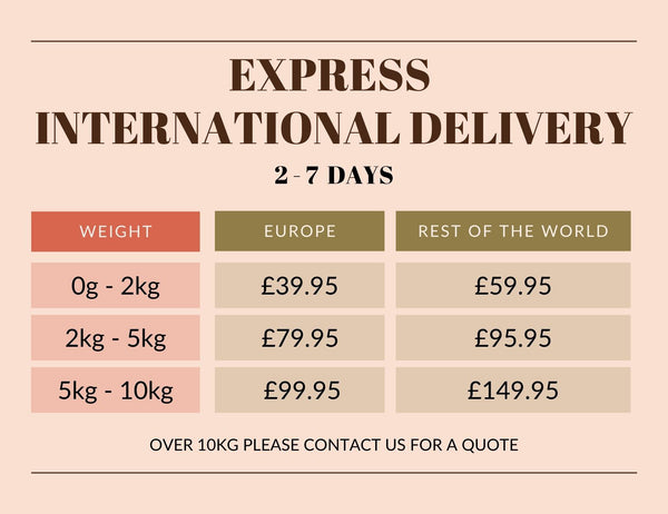 express international postage